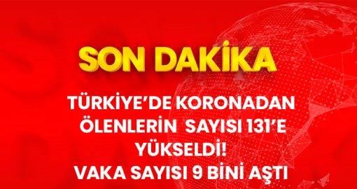 Türkiye'de Koronovirusten Ölenlerin Sayısı